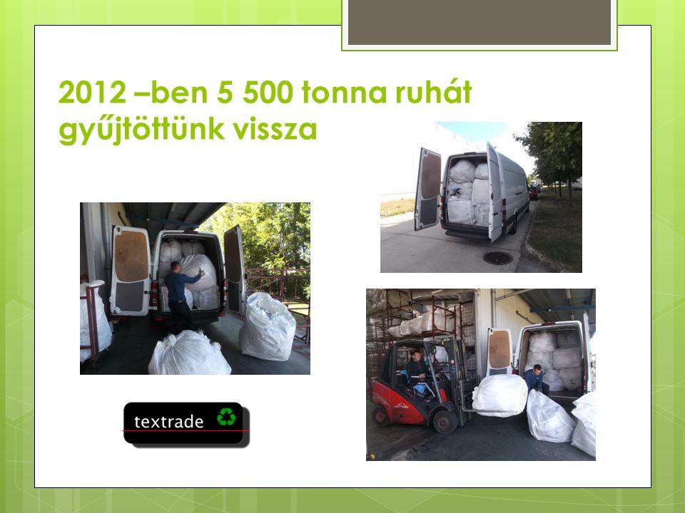 2012 –ben 5 500 tonna ruhát gyűjtöttünk vissza