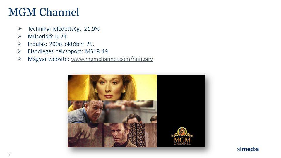 MGM Channel Technikai lefedettség: 21.9% Műsoridő: 0-24