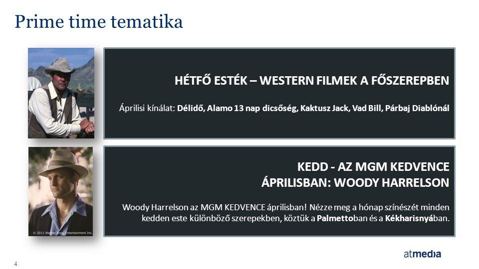 Prime time tematika HÉTFŐ ESTÉK – WESTERN FILMEK A FŐSZEREPBEN