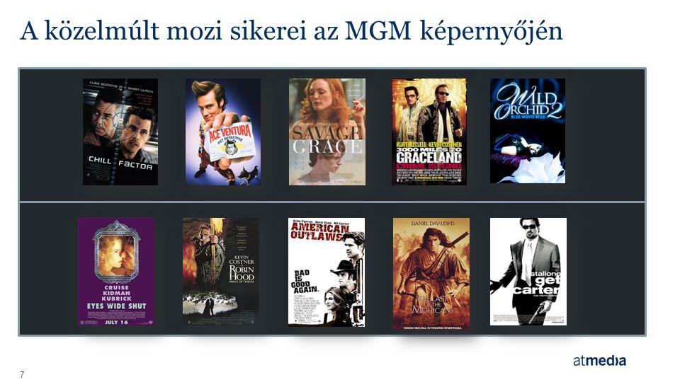 A közelmúlt mozi sikerei az MGM képernyőjén