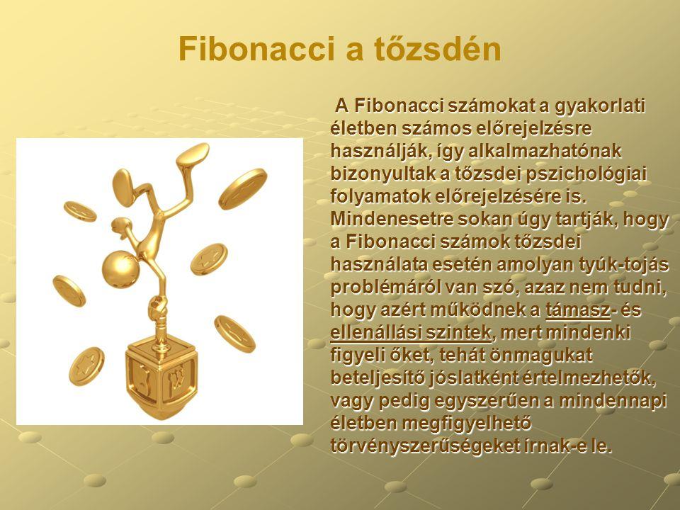 Fibonacci a tőzsdén