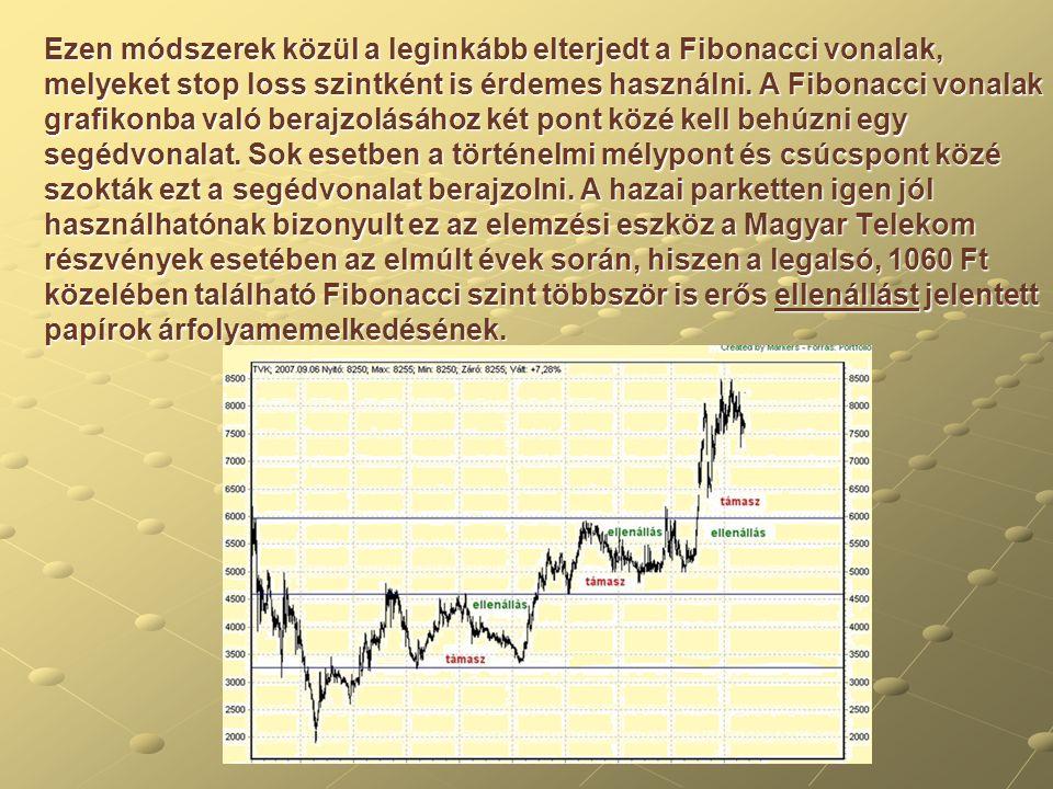 Ezen módszerek közül a leginkább elterjedt a Fibonacci vonalak, melyeket stop loss szintként is érdemes használni.