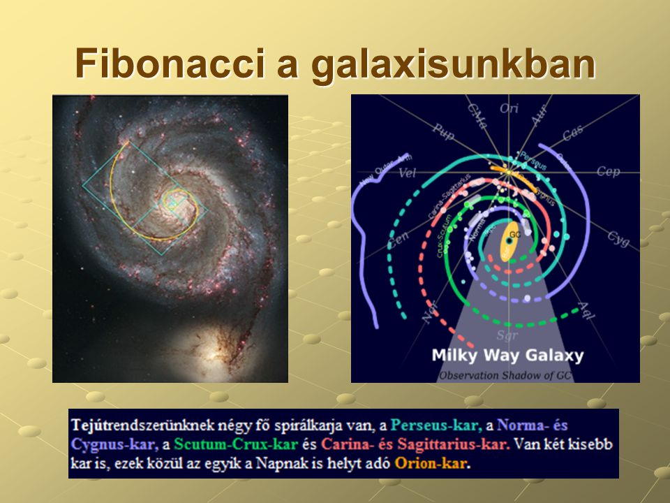Fibonacci a galaxisunkban