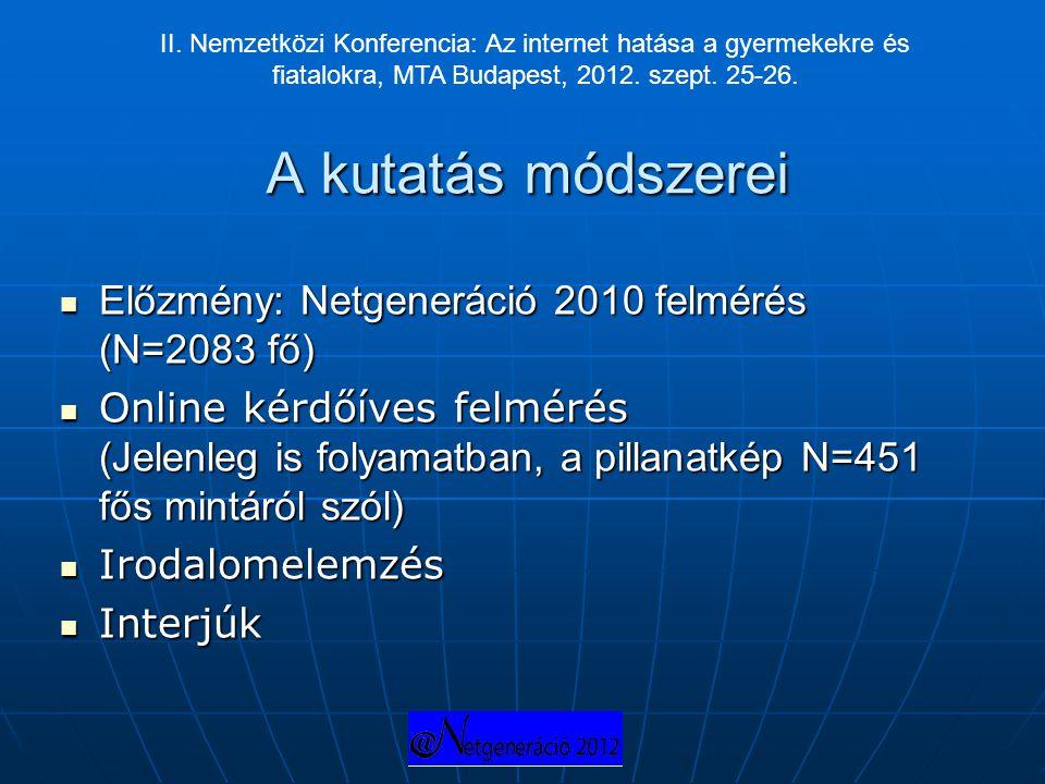 A kutatás módszerei Előzmény: Netgeneráció 2010 felmérés (N=2083 fő)