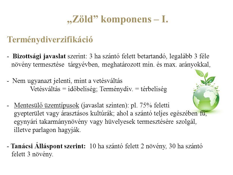 """""""Zöld komponens – I. Terménydiverzifikáció"""