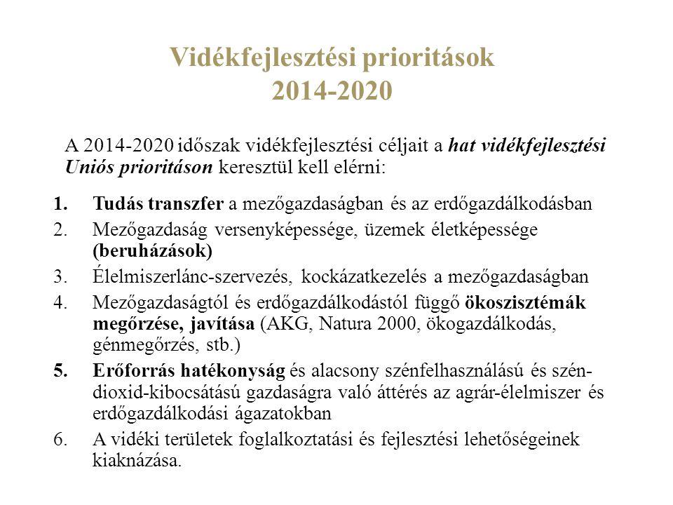 Vidékfejlesztési prioritások 2014-2020