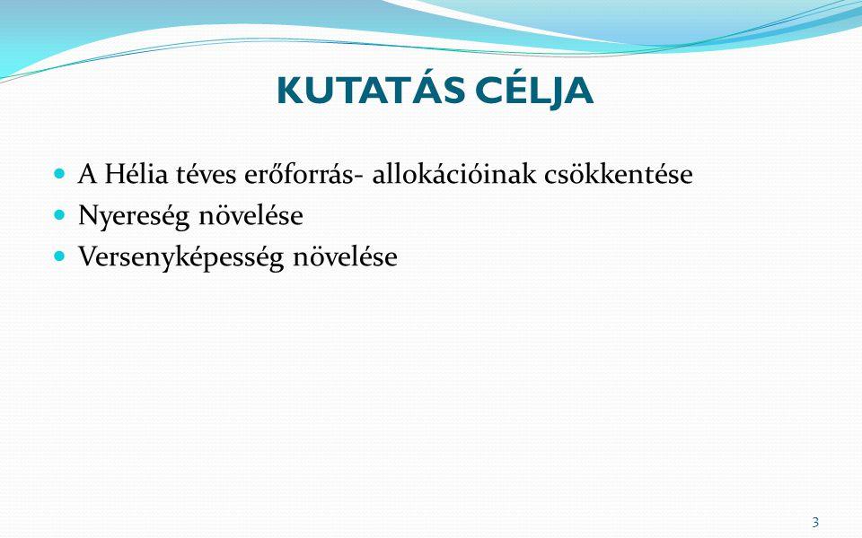 KUTATÁS CÉLJA A Hélia téves erőforrás- allokációinak csökkentése