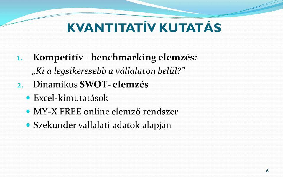 KVANTITATÍV KUTATÁS Kompetitív - benchmarking elemzés: