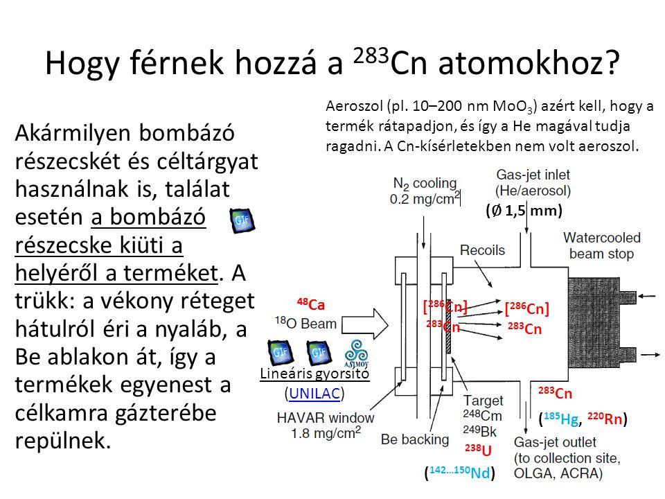 Hogy férnek hozzá a 283Cn atomokhoz
