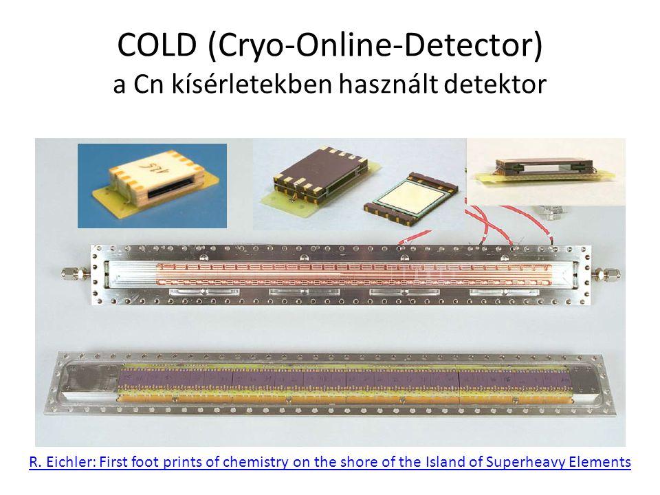 COLD (Cryo-Online-Detector) a Cn kísérletekben használt detektor