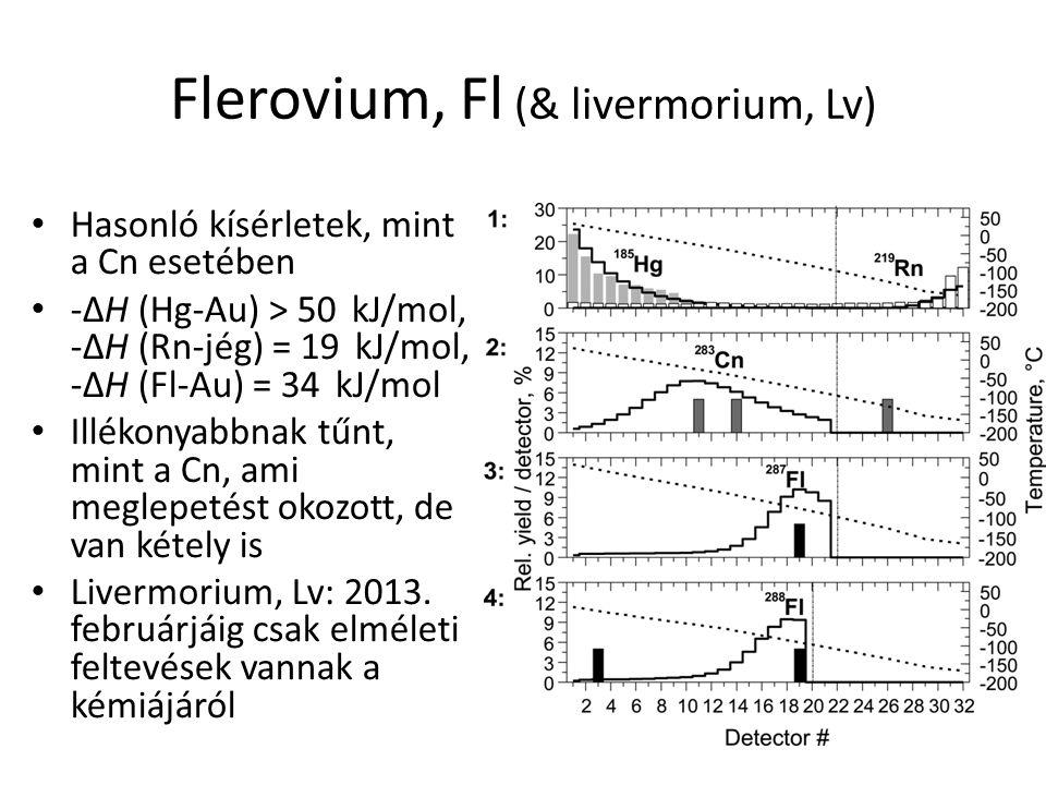 Flerovium, Fl (& livermorium, Lv)
