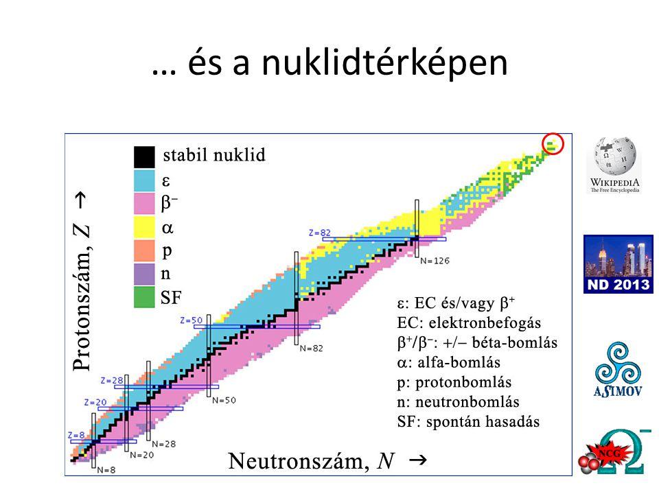 … és a nuklidtérképen