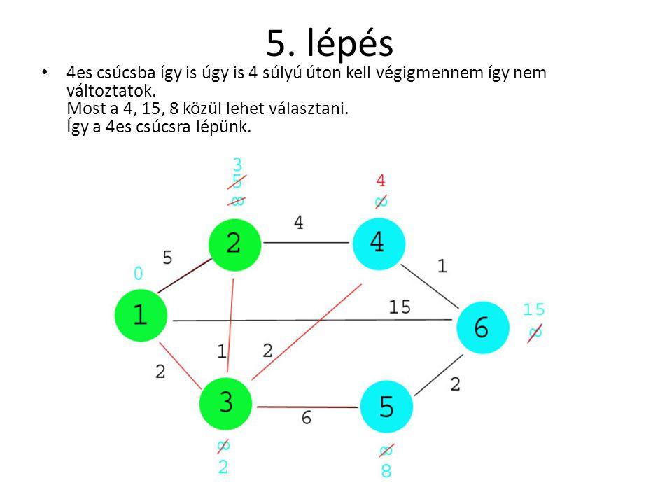 5. lépés