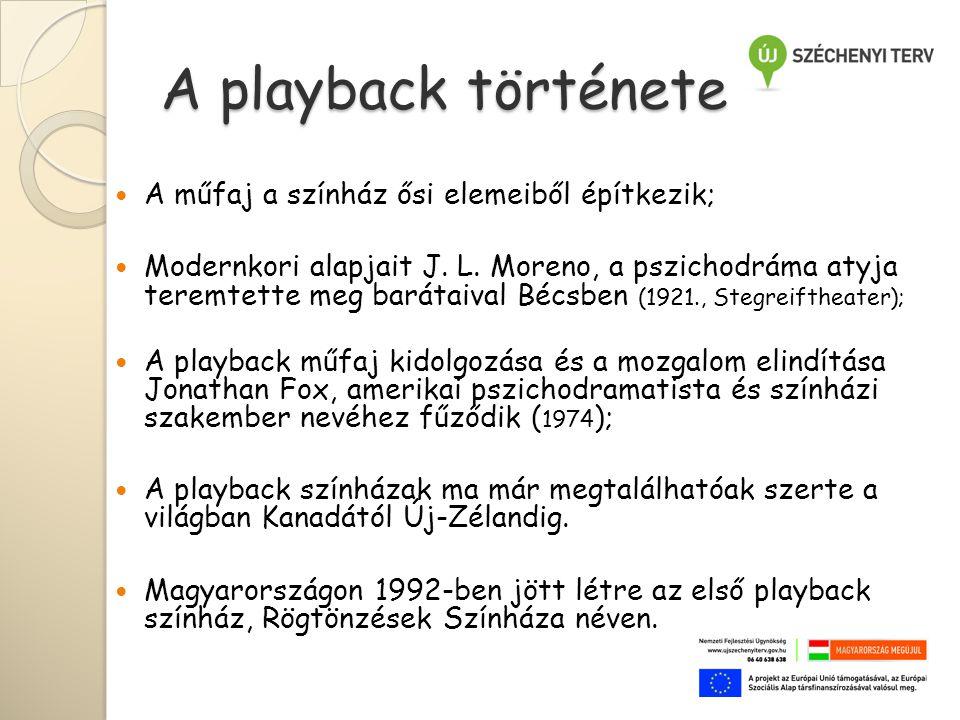 A playback története A műfaj a színház ősi elemeiből építkezik;