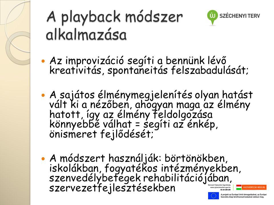 A playback módszer alkalmazása