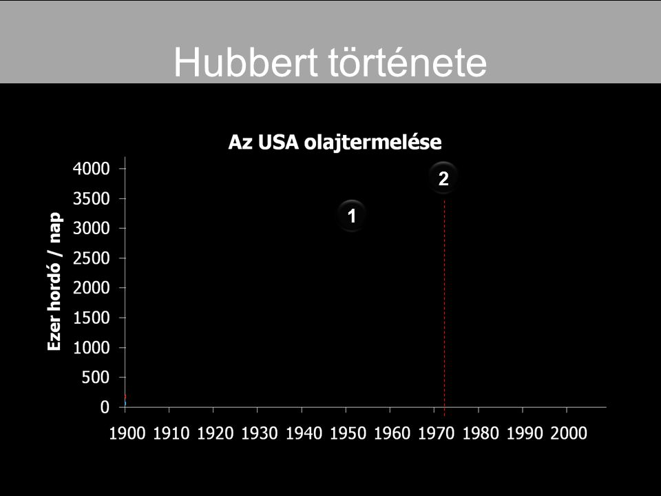 Hubbert története 2 1 20