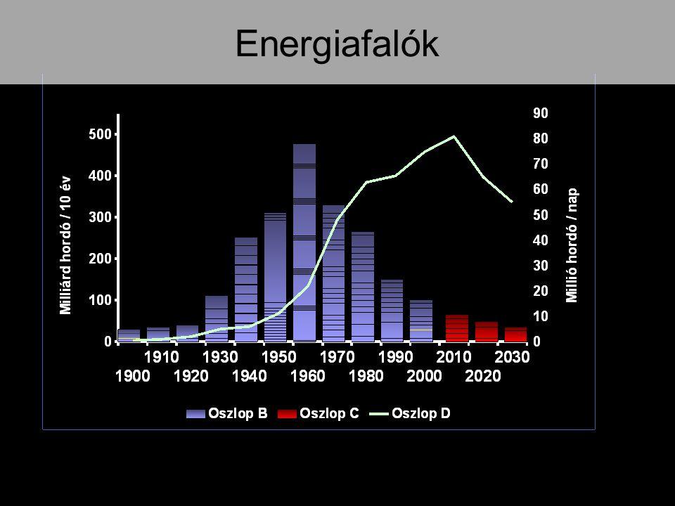 Energiafalók 23