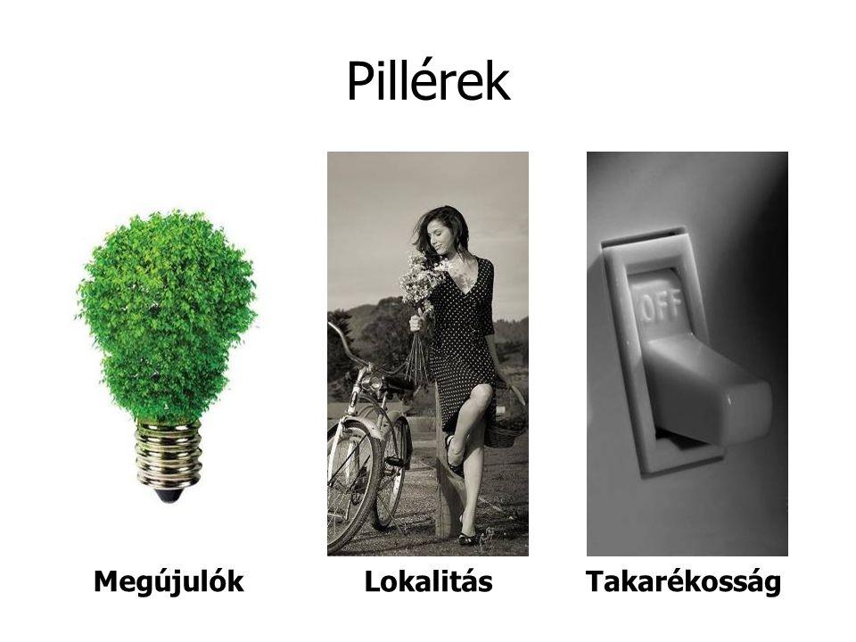 Pillérek Megújulók Lokalitás Takarékosság 37