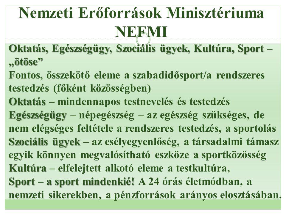 Nemzeti Erőforrások Minisztériuma NEFMI