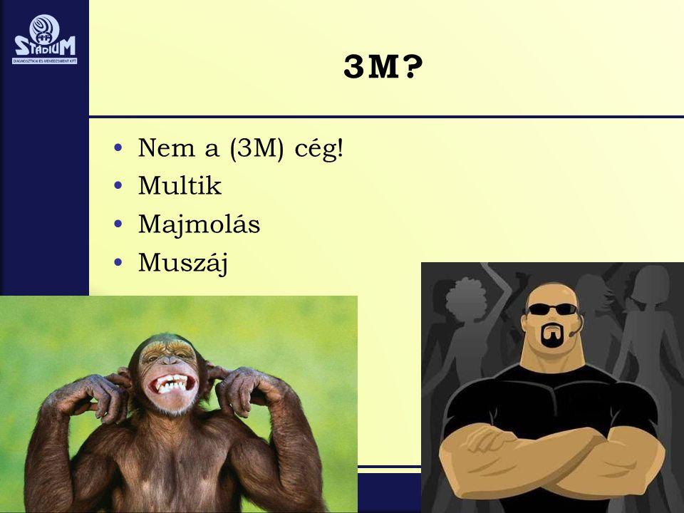 3M Nem a (3M) cég! Multik Majmolás Muszáj