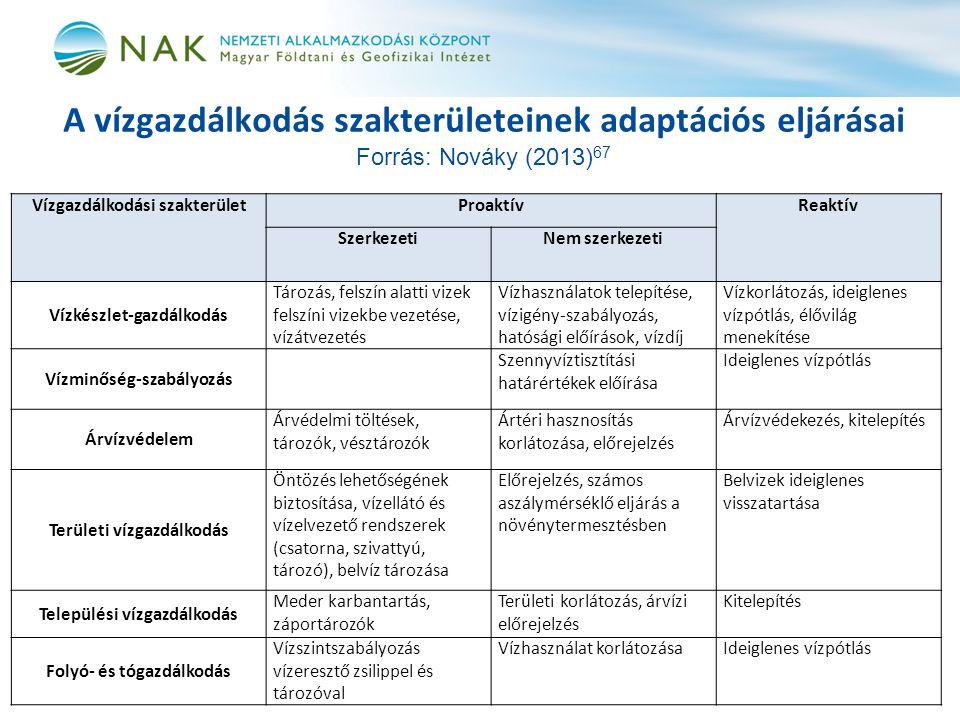 A vízgazdálkodás szakterületeinek adaptációs eljárásai Forrás: Nováky (2013)67
