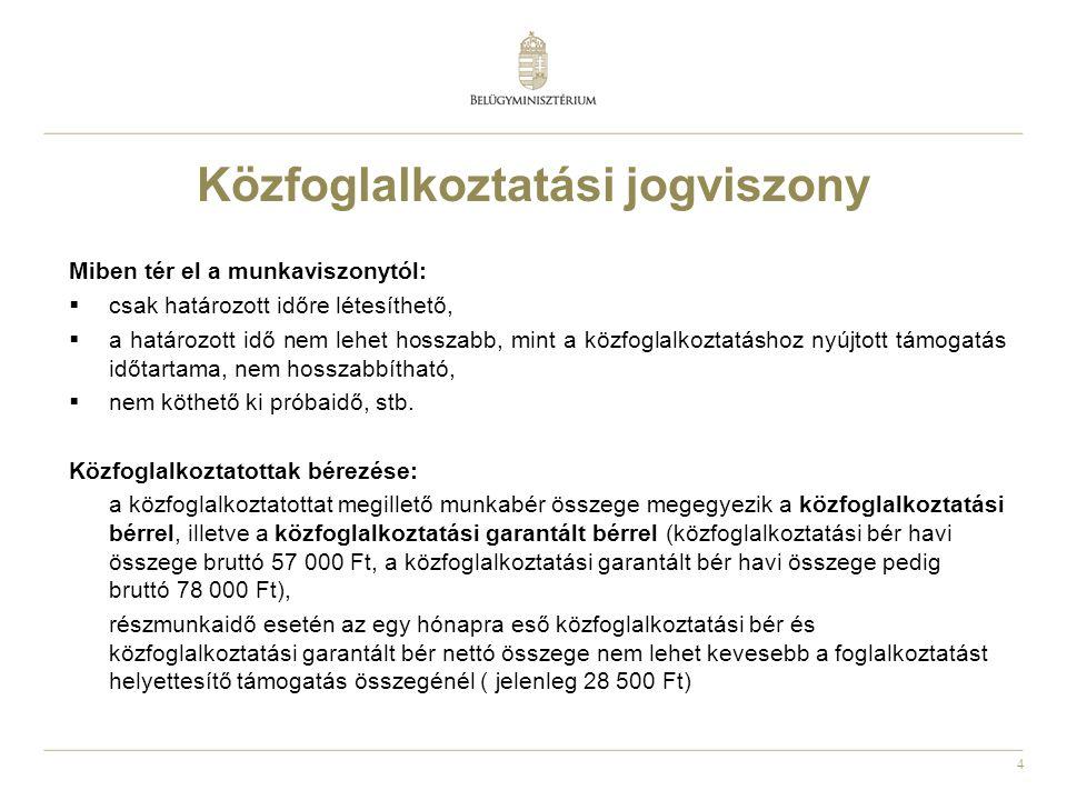 Közfoglalkoztatási jogviszony