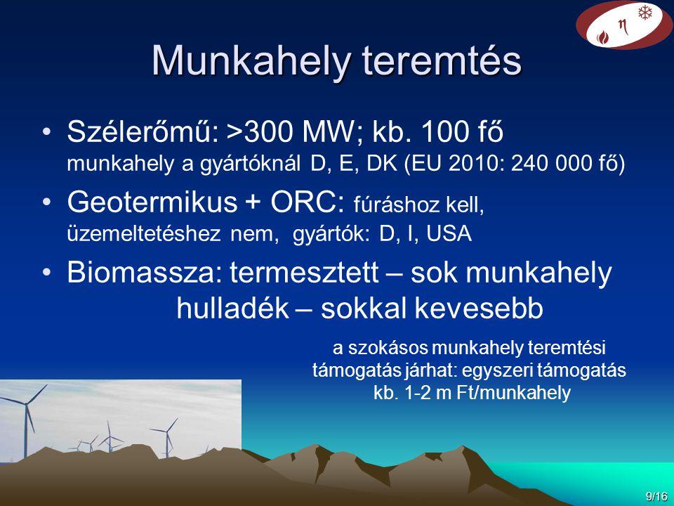Munkahely teremtés Szélerőmű: >300 MW; kb. 100 fő munkahely a gyártóknál D, E, DK (EU 2010: 240 000 fő)