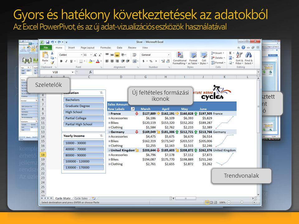 Gyors és hatékony következtetések az adatokból Az Excel PowerPivot, és az új adat-vizualizációs eszközök használatával