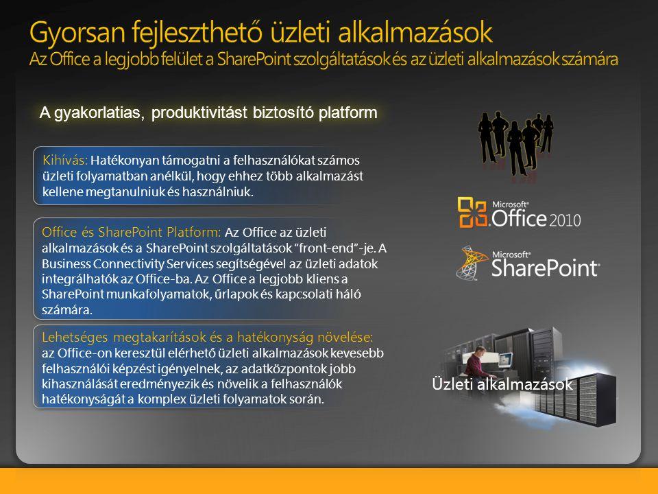 Gyorsan fejleszthető üzleti alkalmazások Az Office a legjobb felület a SharePoint szolgáltatások és az üzleti alkalmazások számára