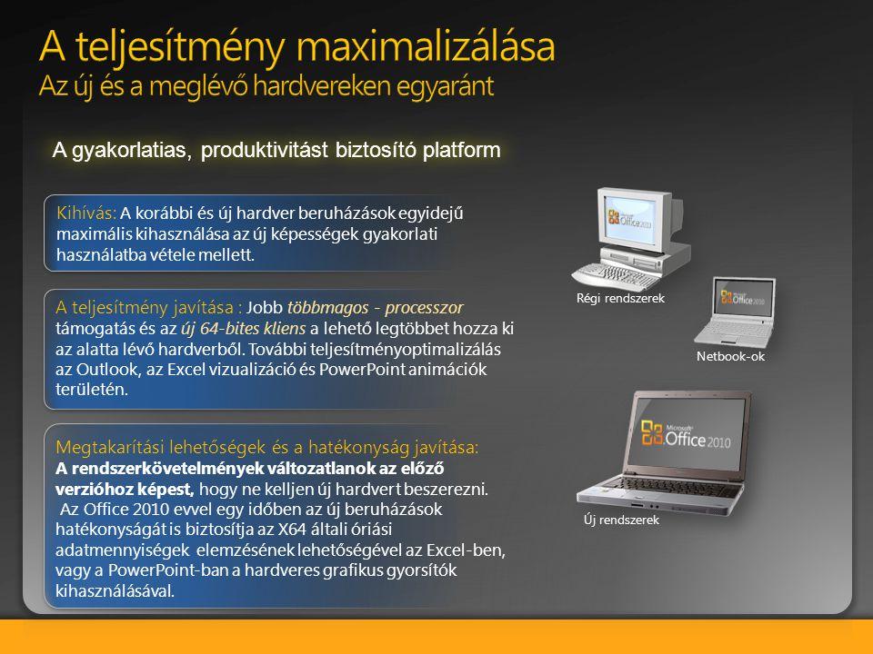 A teljesítmény maximalizálása Az új és a meglévő hardvereken egyaránt