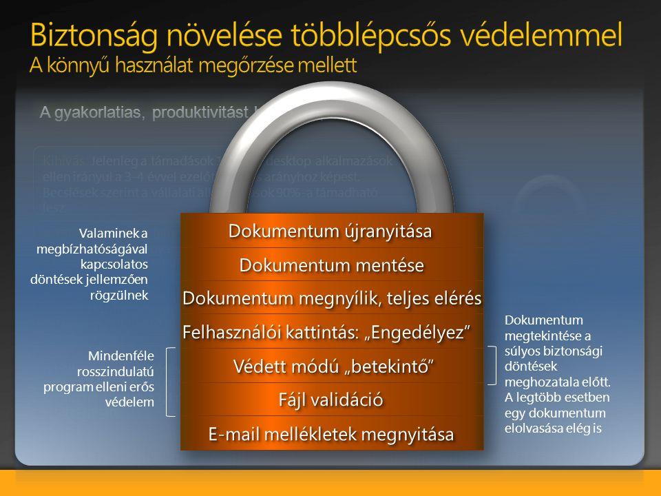 Biztonság növelése többlépcsős védelemmel A könnyű használat megőrzése mellett