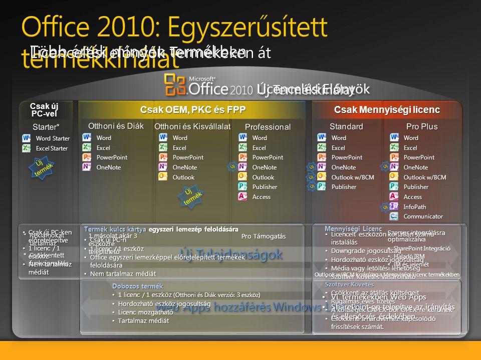 Office 2010: Egyszerűsített termékkínálat