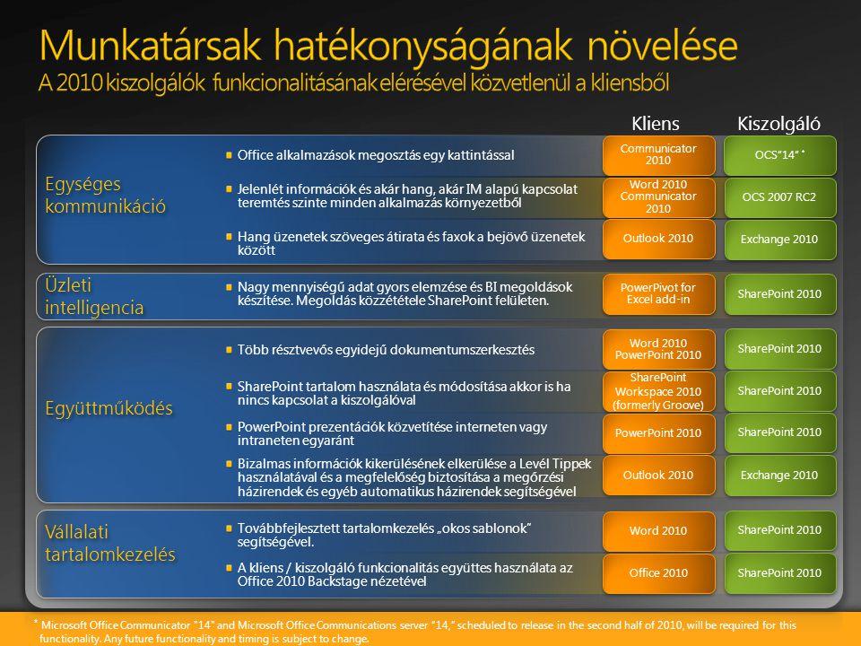 Munkatársak hatékonyságának növelése A 2010 kiszolgálók funkcionalitásának elérésével közvetlenül a kliensből