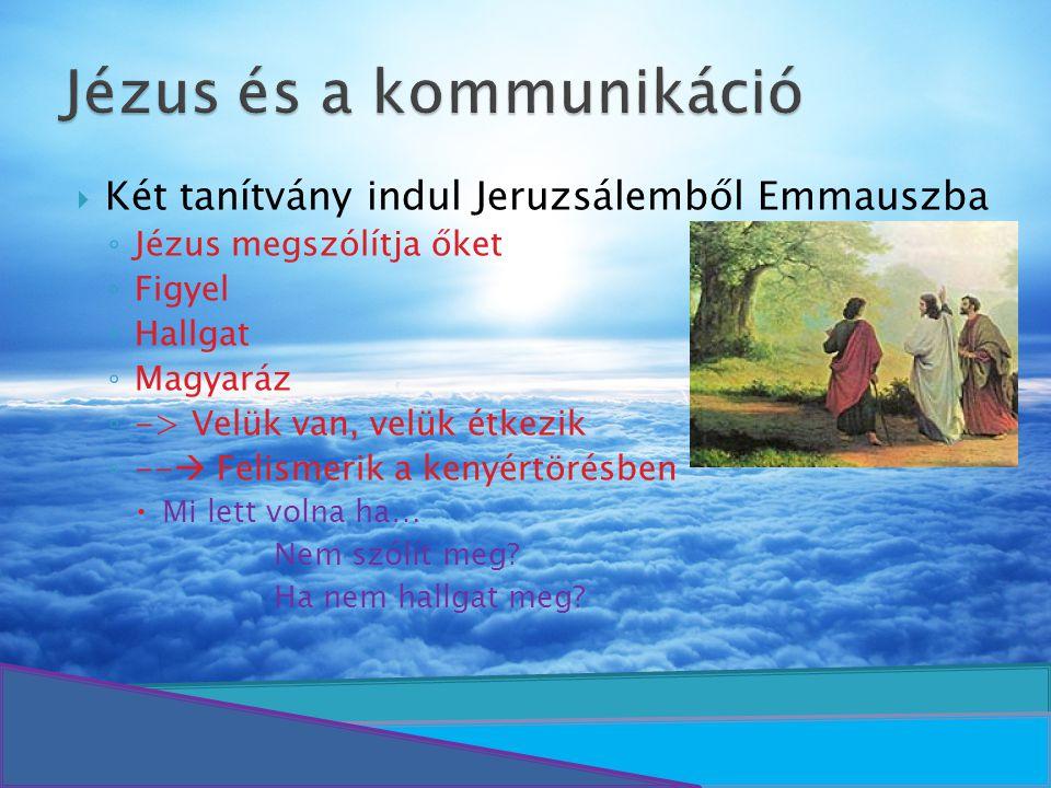 Jézus és a kommunikáció