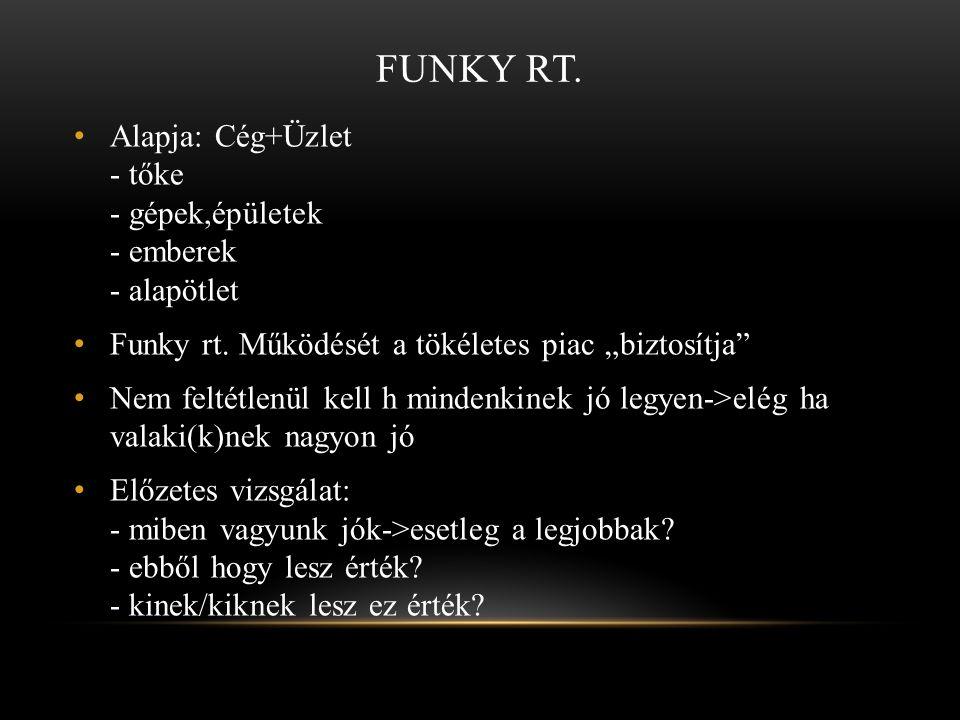 """Funky Rt. Alapja: Cég+Üzlet - tőke - gépek,épületek - emberek - alapötlet. Funky rt. Működését a tökéletes piac """"biztosítja"""