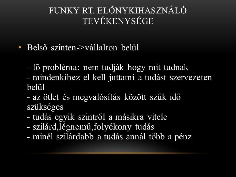 Funky Rt. Előnykihasználó tevékenysége