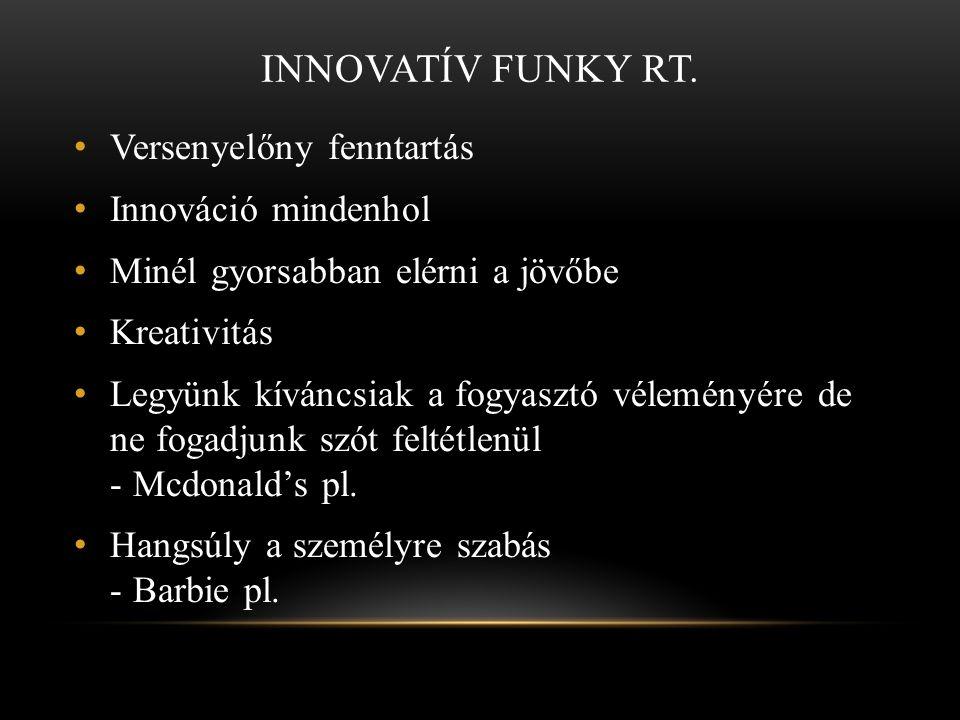 Innovatív Funky Rt. Versenyelőny fenntartás Innováció mindenhol