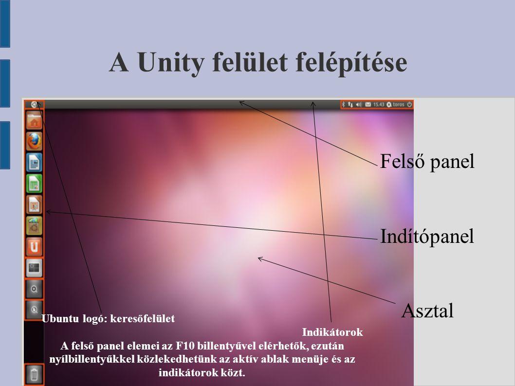 A Unity felület felépítése