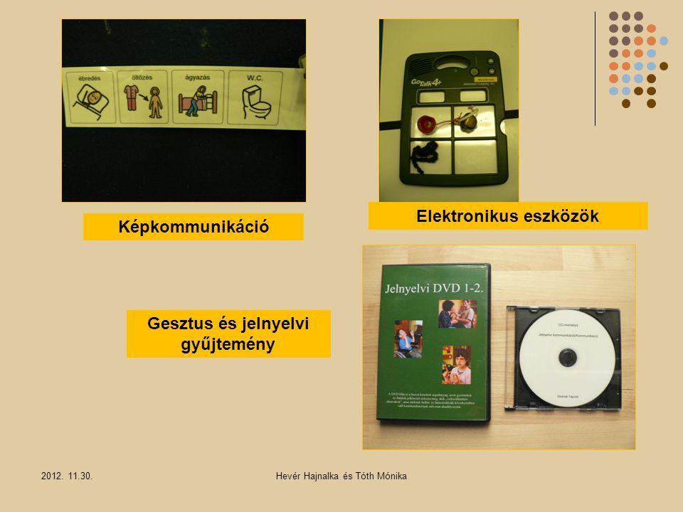 Elektronikus eszközök Gesztus és jelnyelvi gyűjtemény