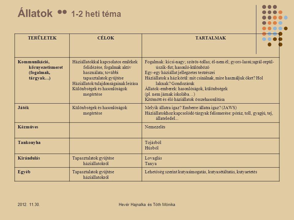 Hevér Hajnalka és Tóth Mónika