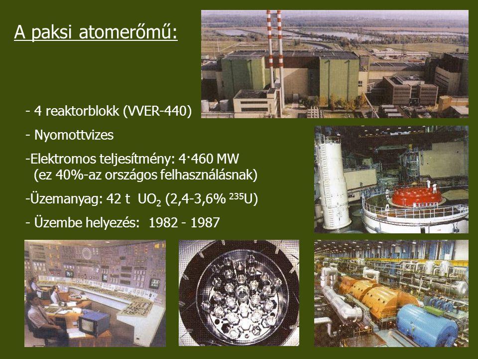 A paksi atomerőmű: 4 reaktorblokk (VVER-440) Nyomottvizes