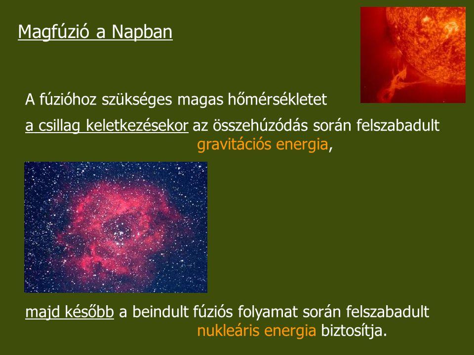 Magfúzió a Napban A fúzióhoz szükséges magas hőmérsékletet