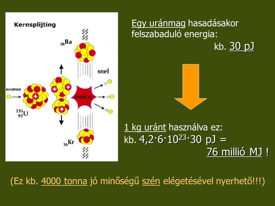 Egy uránmag hasadásakor felszabaduló energia: kb. 30 pJ