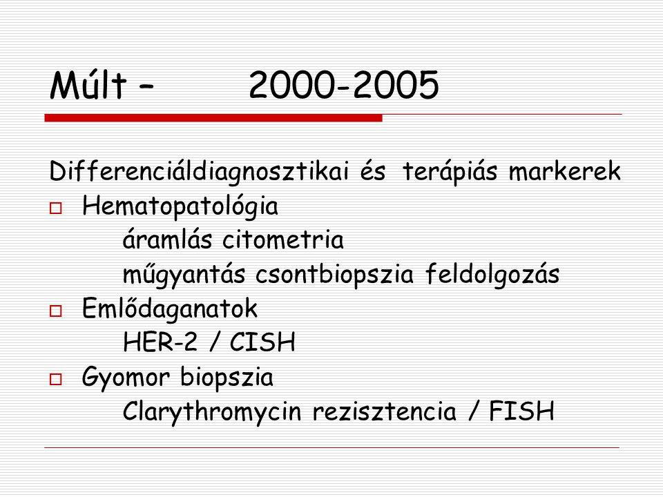 Múlt – 2000-2005 Differenciáldiagnosztikai és terápiás markerek