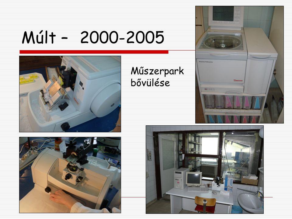 Múlt – 2000-2005 Műszerpark bővülése