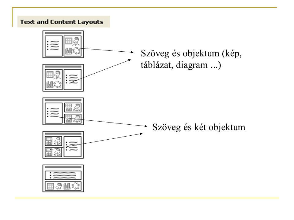 Szöveg és objektum (kép, táblázat, diagram ...)