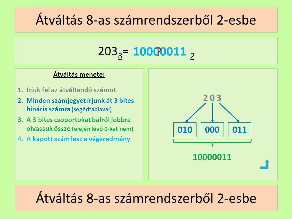 Átváltás 8-as számrendszerből 2-esbe