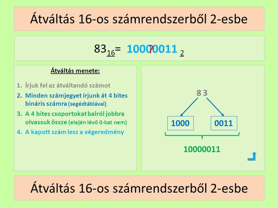Átváltás 16-os számrendszerből 2-esbe