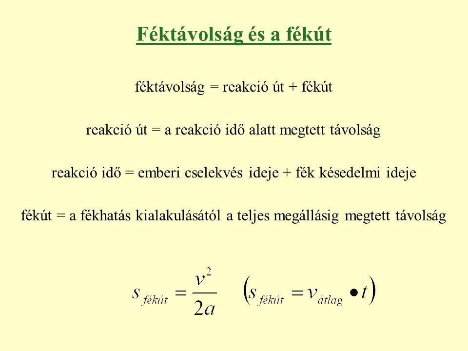 Féktávolság és a fékút féktávolság = reakció út + fékút