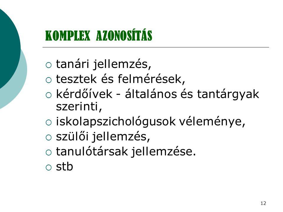 KOMPLEX AZONOSÍTÁS tanári jellemzés, tesztek és felmérések,
